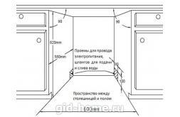 Посудомоечная машина встраиваемая Midea 60 см mid 60 s300 схема 2
